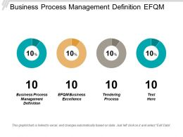 Business Process Management Definition Efqm Business Excellence Tendering Process Cpb