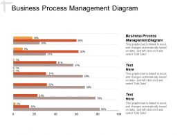 Business Process Management Diagram Ppt Powerpoint Presentation Layouts Infographics Cpb