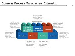 Business Process Management External Stakeholders Roi Project Success Factors Cpb