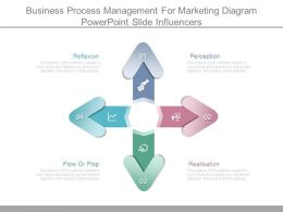 Business Process Management For Marketing Diagram Powerpoint Slide Influencers