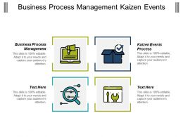 Business Process Management Kaizen Events Process Bpm Architecture Cpb