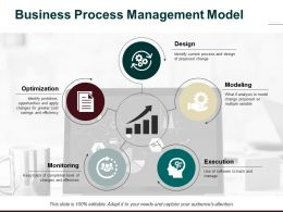 Business Process Management Model Optimization Monitoring Execution Modeling