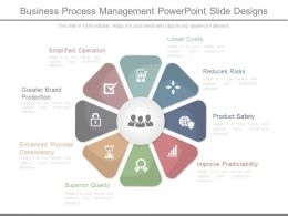 Business Process Management Powerpoint Slide Designs