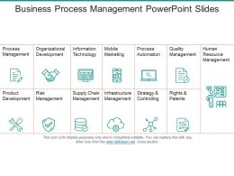 Business Process Management Powerpoint Slides
