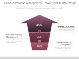 Business Process Management Powerpoint Slides Design