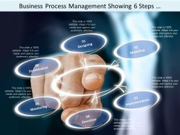 Business Process Management Showing 6 Steps Approach