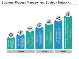 Business Process Management Strategy Network Planning Data Warehouse Cpb
