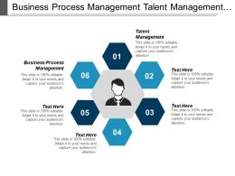 Business Process Management Talent Management Critical Success Factors Cpb