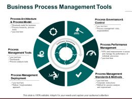 Business Process Management Tools Process Management Tools Process Performance Management