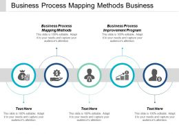Business Process Mapping Methods Business Process Improvement Program Cpb