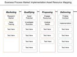 business_process_market_implementation_asset_resource_mapping_Slide01