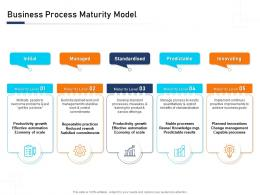 Business Process Maturity Model Building Blocks An Organization A Complete Guide Ppt Graphics