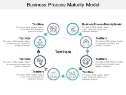 Business Process Maturity Model Ppt Powerpoint Presentation Ideas Deck Cpb