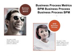 Business Process Metrics Bpm Business Process Business Process Bpm Cpb