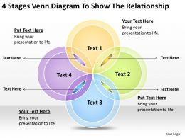 Business Process Model Diagram 4 Stages Venn To Show The Relationship Powerpoint Slides