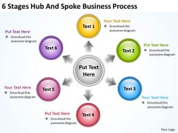 Business Process Model Diagram 6 Stages Hub And Spoke Powerpoint Slides