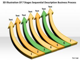 Business Process Model Diagram 7 Stages Sequential Description Powerpoint Slides