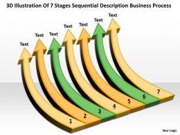 Business Process Model Diagram 7 Stages Sequential Description Powerpoint Slides