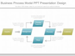 Business Process Model Ppt Presentation Design