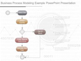Business Process Modeling Example Powerpoint Presentation