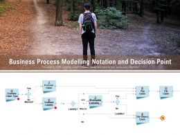 Business Process Modelling Notation And Decision Point
