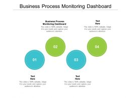 Business Process Monitoring Dashboard Ppt Powerpoint Example Introduction Cpb