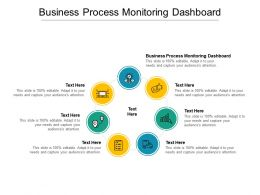 Business Process Monitoring Dashboard Ppt Powerpoint Presentation Styles Background Images Cpb