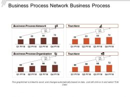 Business Process Network Business Process Organization Business Process Management Cpb