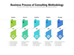 Business Process Of Consulting Methodology