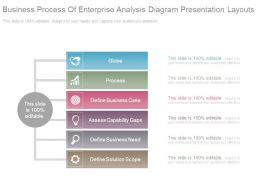 Business Process Of Enterprise Analysis Diagram Presentation Layouts