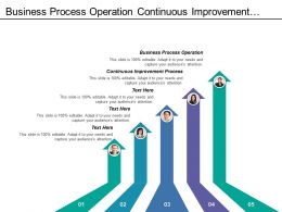 Business Process Operation Continuous Improvement Process Change Management