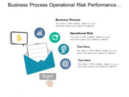 Business Process Operational Risk Performance Measurement Competitive Advantage Cpb