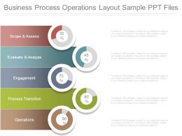 Business Process Operations Layout Sample Ppt Files