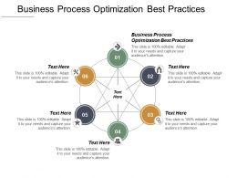 Business Process Optimization Best Practices Ppt Powerpoint Presentation Pictures Portfolio Cpb