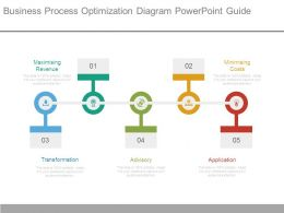 Business Process Optimization Diagram Powerpoint Guide