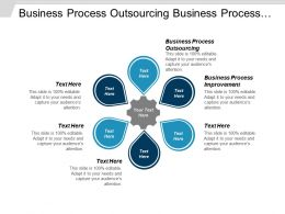 Business Process Outsourcing Business Process Improvement Continuous Delivery Cpb