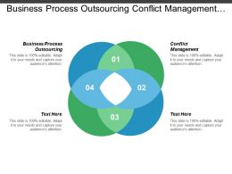 Business Process Outsourcing Conflict Management Strategic Sourcing Data Management Cpb