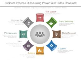 Business Process Outsourcing Powerpoint Slides Download