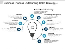 Business Process Outsourcing Sales Strategy Management Globalization Strategy Cpb