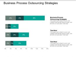 Business Process Outsourcing Strategies Ppt Powerpoint Presentation Pictures Shapes Cpb