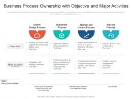 Business Process Ownership With Objective And Major Activities