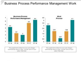 Business Process Performance Management Work Process Process Flow Charts Cpb