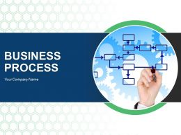 Business Process Powerpoint Presentation Slides