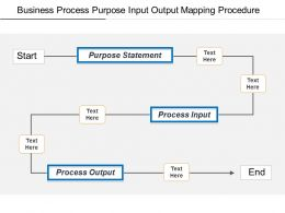 Business Process Purpose Input Output Mapping Procedure