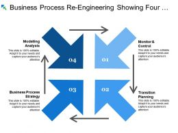 Business Process Re Engineering Showing Four Different Arrows