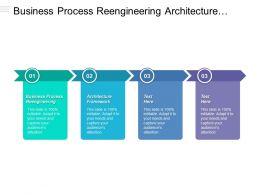 Business Process Reengineering Architecture Framework Change Management Process Cpb