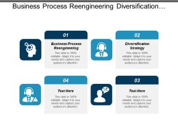 Business Process Reengineering Diversification Strategy Enterprise Risk Management Cpb