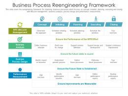 Business Process Reengineering Framework