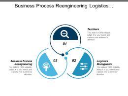 Business Process Reengineering Logistics Management Startup Financing Marketing Strategy Cpb
