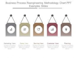 Business Process Reengineering Methodology Chart Ppt Examples Slides